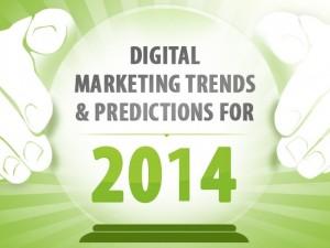 2014 Digital Marketing Trends Roundup!