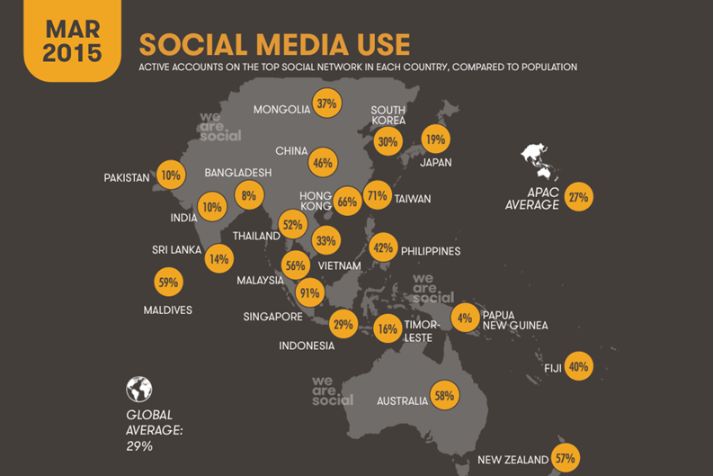 APAC_social
