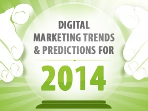 2014 Digital Marketing Trends Roundup!