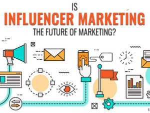 Industry Round Up: Influencer Marketing in 2017
